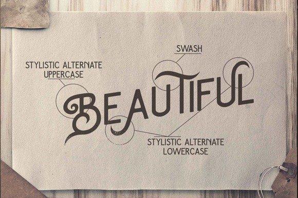 Sweetbeat шрифт скачать бесплатно