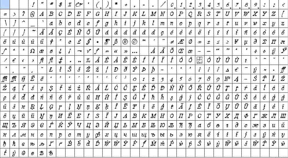 2010 Pipo Pro Set OTF шрифт скачать бесплатно